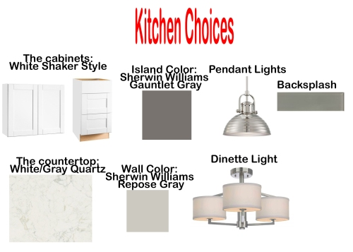kitchenchoices